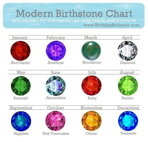 Image result for birth month colors