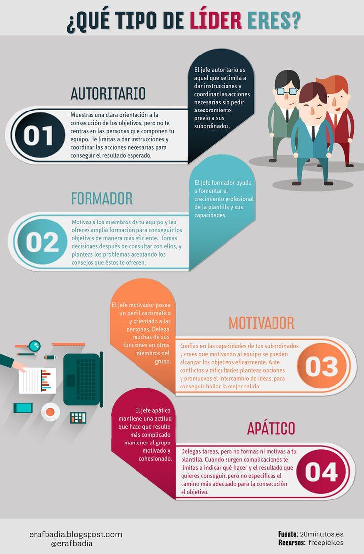 ¿Qué tipo de líder eres? #infografia