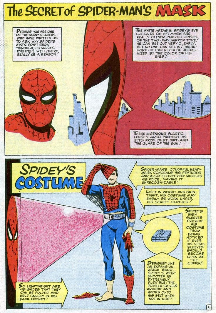 The Secrets of Spider-Man by Steve Ditko | Spiderman. Steve ditko. Spiderman comic