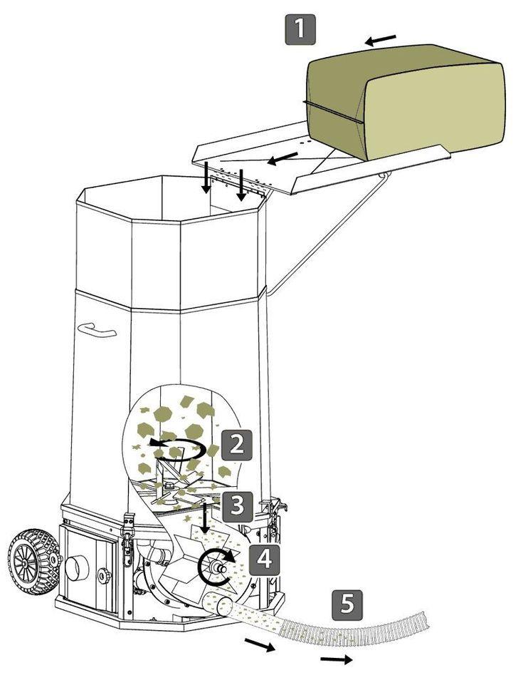 AISLANat, un material para un aislamiento sostenible ideado por dos hermanos navarros que podría reducir el gasto en climatización a más de la mitad.