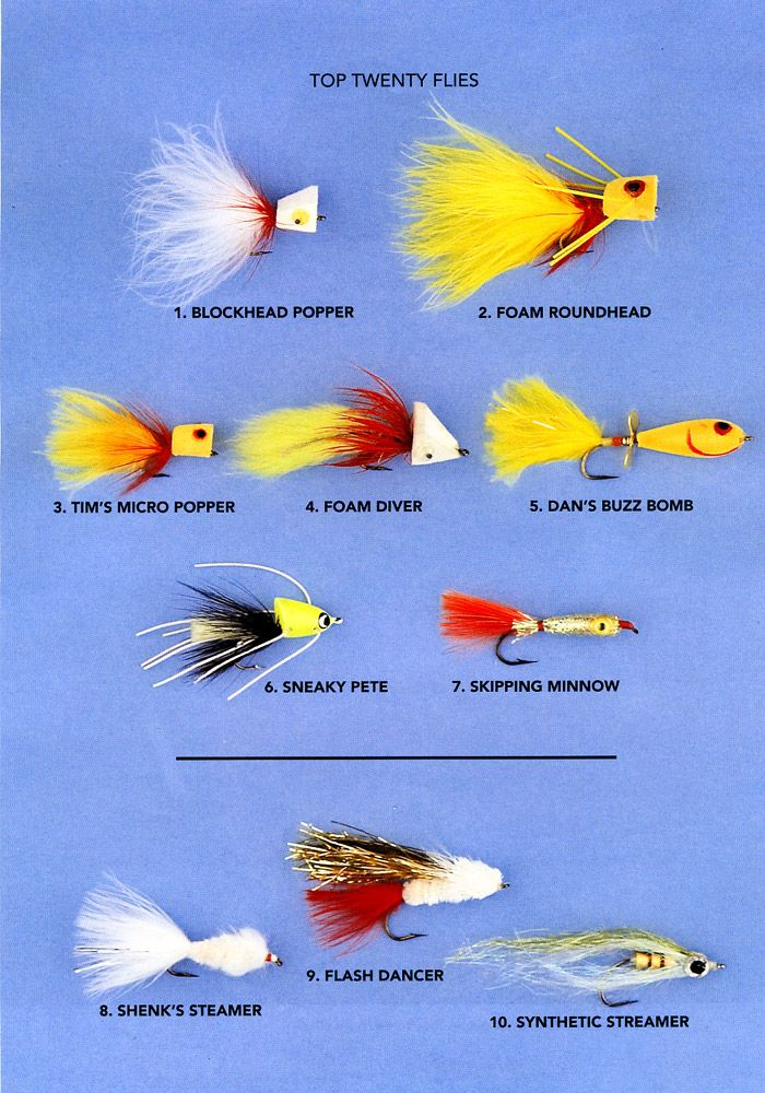 Best Flies For Smallmouth Bass