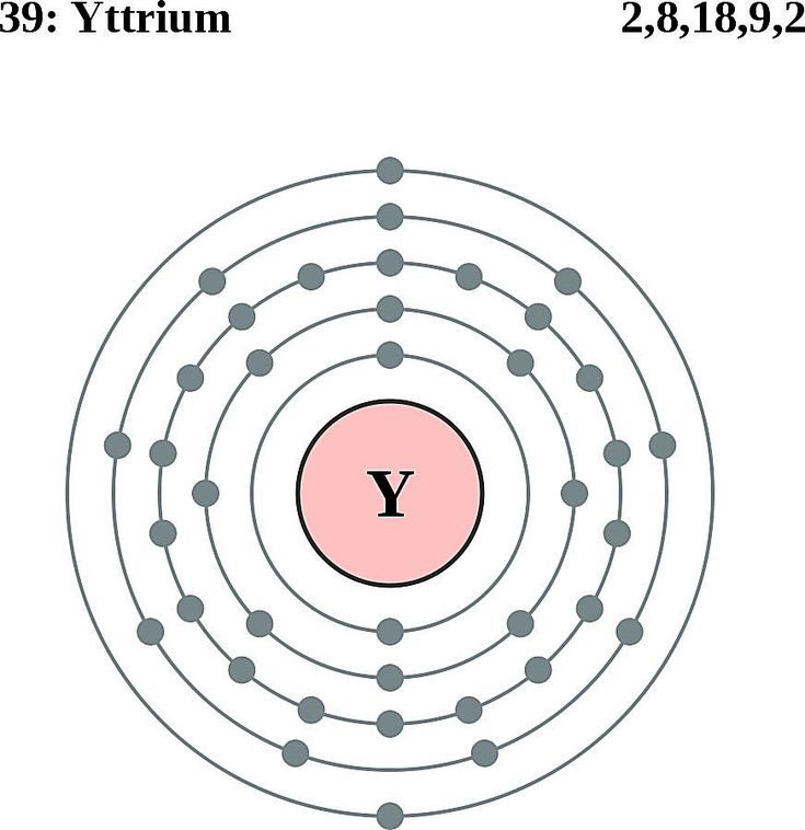 See the Electron Configuration Diagrams for Atoms of the ...