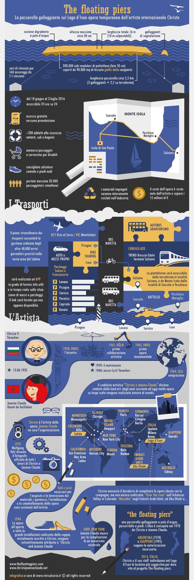 Infografica dedicata a The floating piers: tutte le informazioni utili e le curiosità sull'opera dell'artista Christo #thefloatingpiers #christo