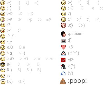 smiley emoticons text facebook: smiley emoticons text facebook