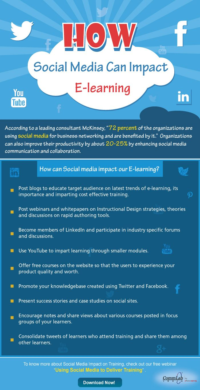 Internet social impact