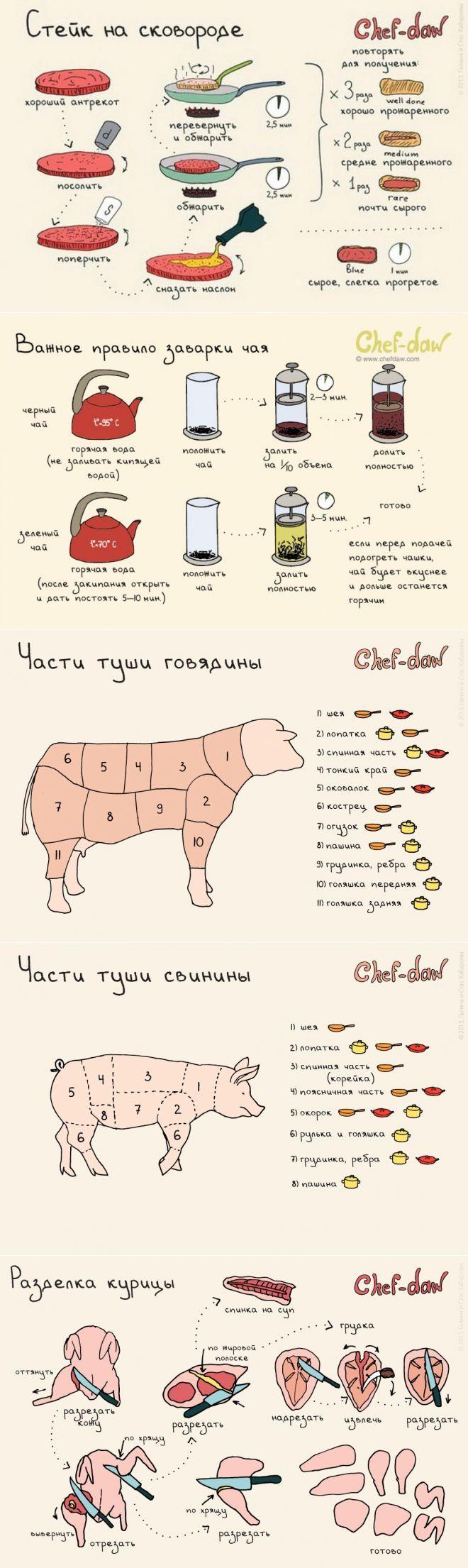 smartinf.ru