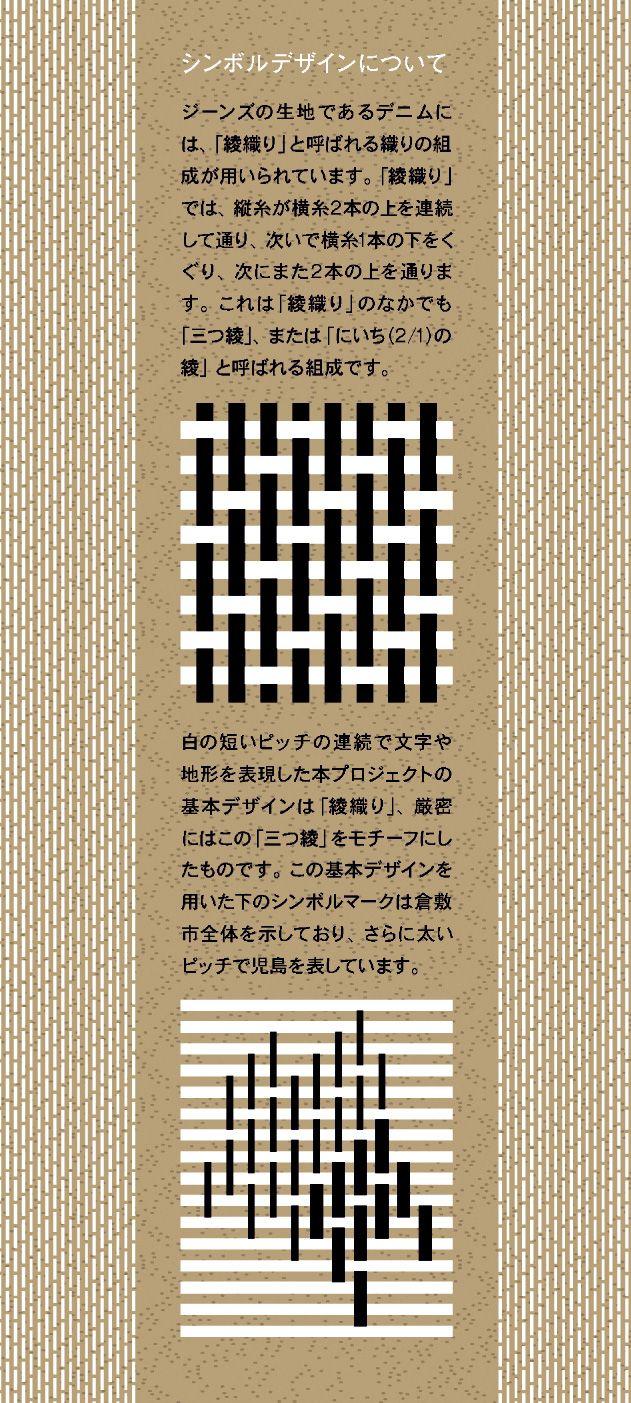 after hour | works - Symbol mark for KOJIMA / 2015 児島商工会議所