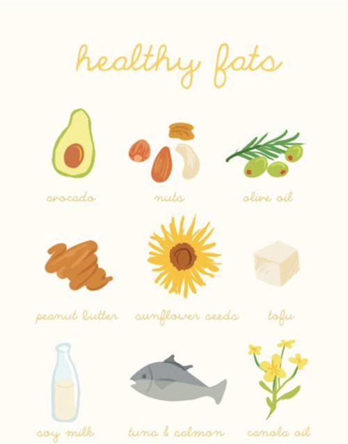 The good fats.