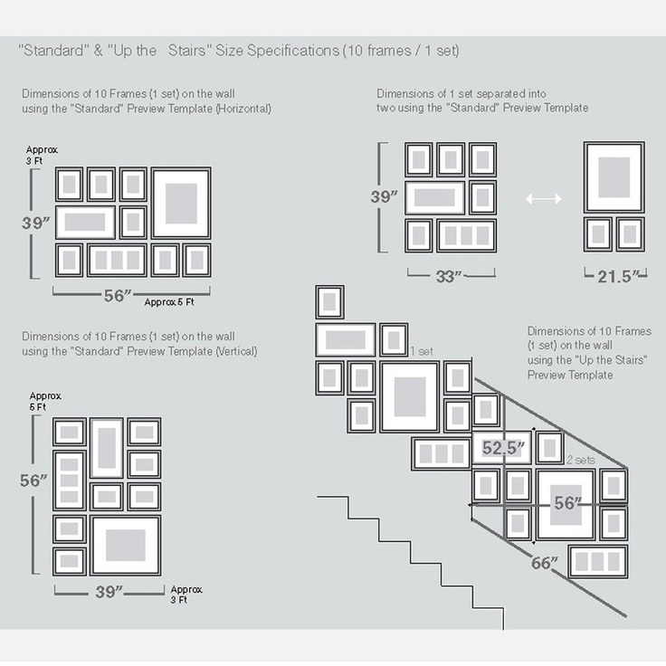 Wall art configurations guide