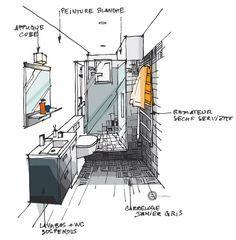 17 best ideas about croquis architecture on pinterest for Croquis salle de bain