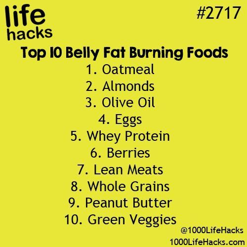 Burning belly fat for women