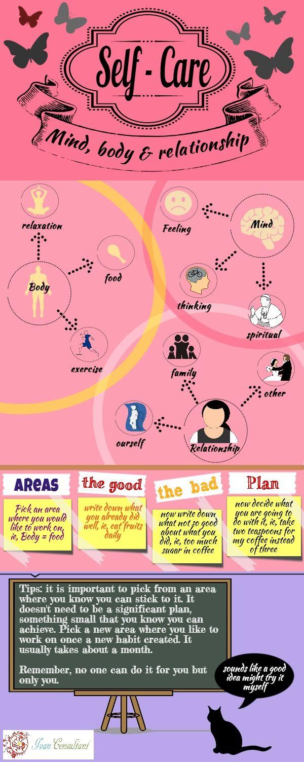 Self - Care: Mind, body & relationship | @Piktochart infographics