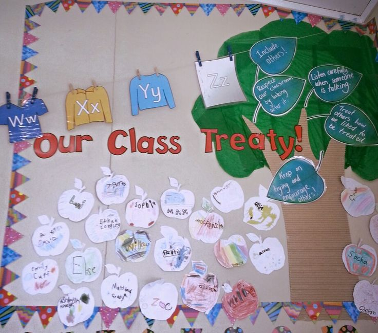 This year's class treaty - apple treety ... students decorate their own apple and sign their name - agreeing to the rules we derived together. Alphabet clothes line also features.