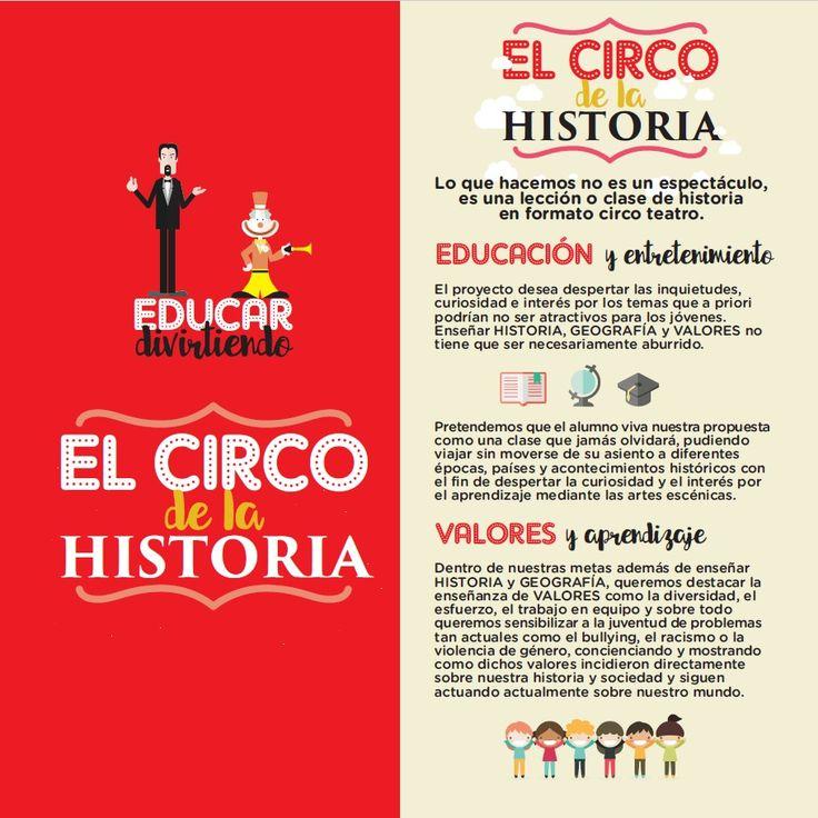 #ElCircodelaHistoria  Excursión educativa para escolares de 2 a 18 años por 6€/alumno! Reserva gratis para colegios en #Madrid, #Sevilla, #Málaga y #Valencia 🎪🧙♂️🤹