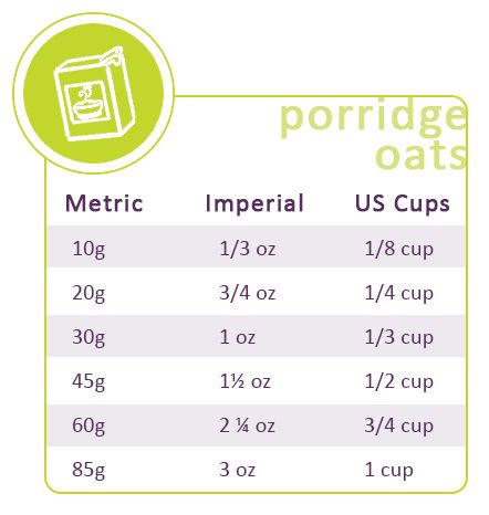 Porridge oats conversions: http://gustotv.com/wp-content/uploads/2014/02/porridgeoats.jpg