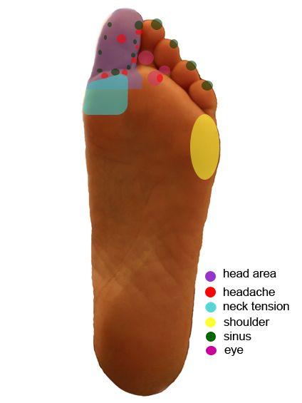 How to massage a headache or migraine away - National Holistic Science & Spirit | Examiner.com
