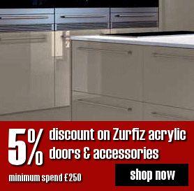 Replacement Kitchen Doors, diy kitchens, cheap kitchens, cheap diy kitchens UK