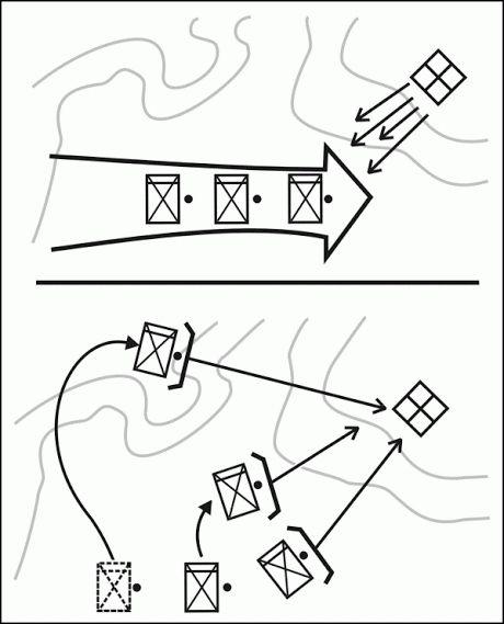 Paintball Diagram