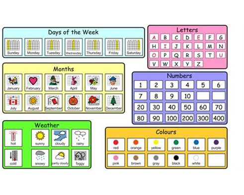10 best images about periodic table