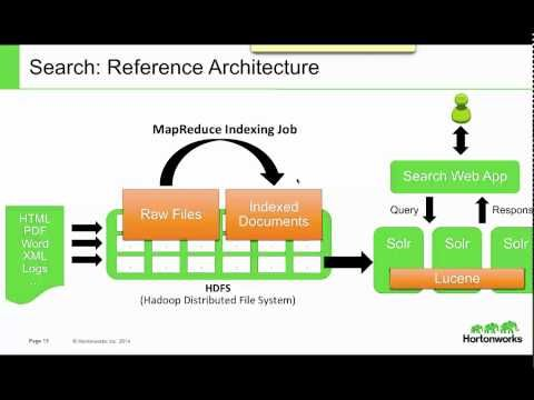 Discover HDP 2.1: Apache Solr for Hadoop Search.
