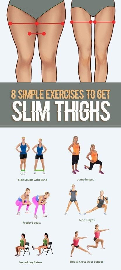 8 SIMPLE EXERCISES FOR SLIM AND TIGHT THIGHS