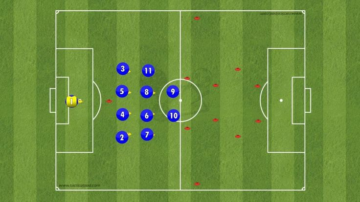 Arrigo Sacchi - 'Team Movement - Defensive to Offensive'