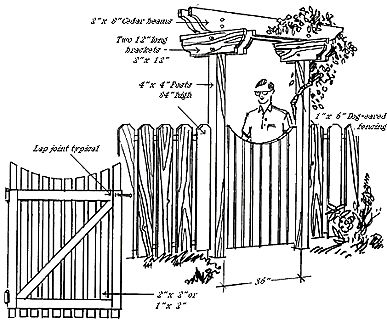 Brilliant Garden Gate Plans Blueprints For A M To Design Inspiration