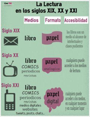 #libros #formato #websites