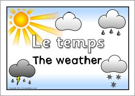 French weather posters (SB7877) - SparkleBox