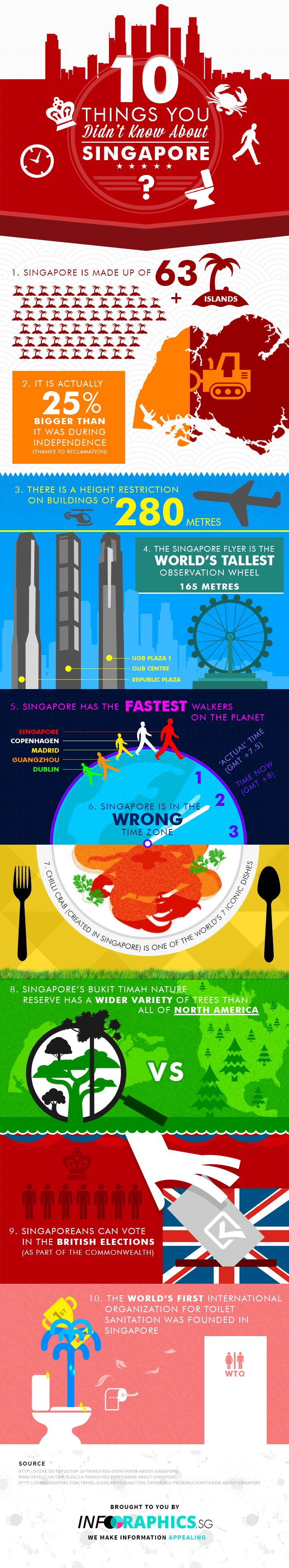 10 Things You Didn't Know About Singapore - Digital Static Infographic | Infographics.SG #singapore #infographics