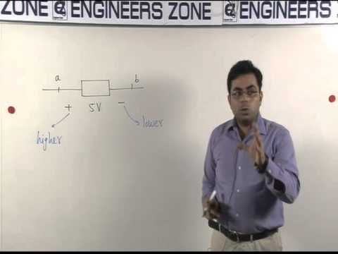 ABC of Network Theory by Mr Qaisar Hafiz( Ex- I.E.S., MD Engineers Zone)