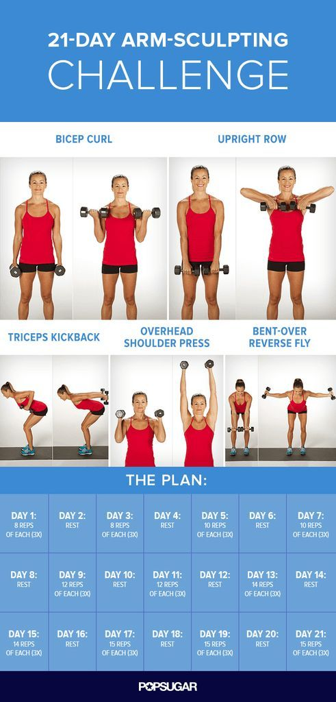 After following this 21-day arm plan, not only will your arms look toned — you'll also be stronger. #Motivation