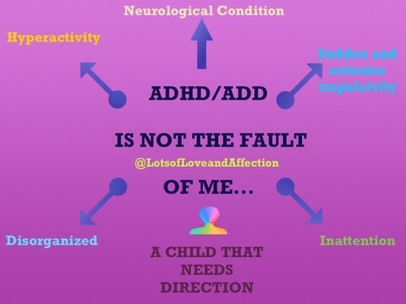 The Narcissism of ADD & ADHD