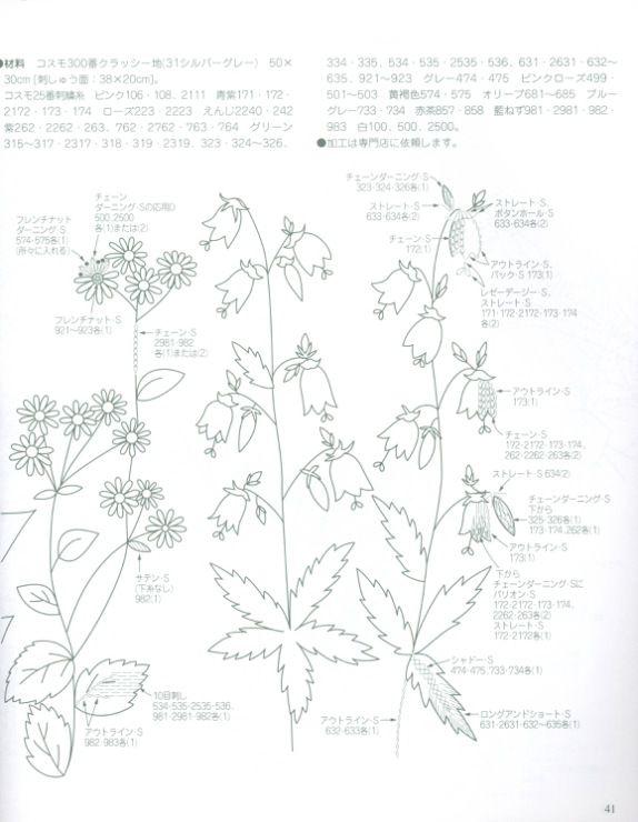 Free Medicinal Herbs Books Pdf