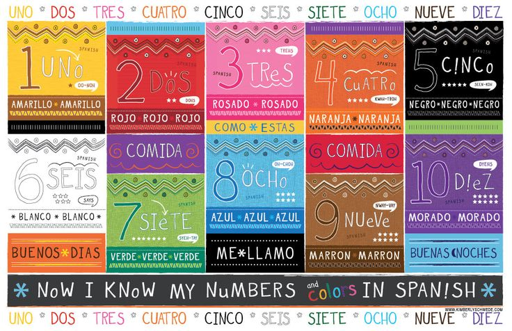 Kids Spanish Number and Color Chart Placemat by BebeBilingual on Etsy