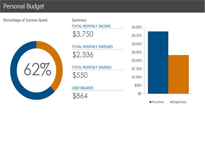 The 25+ best Excel budget template ideas on Pinterest Budget - income report template