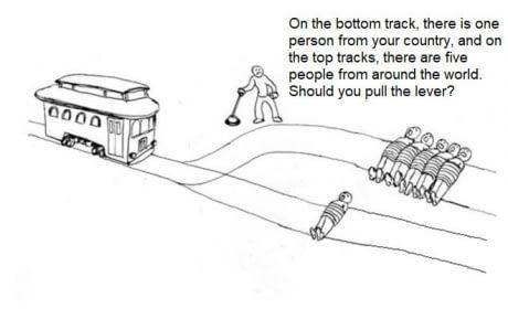 Nationalist's Trolley Problem