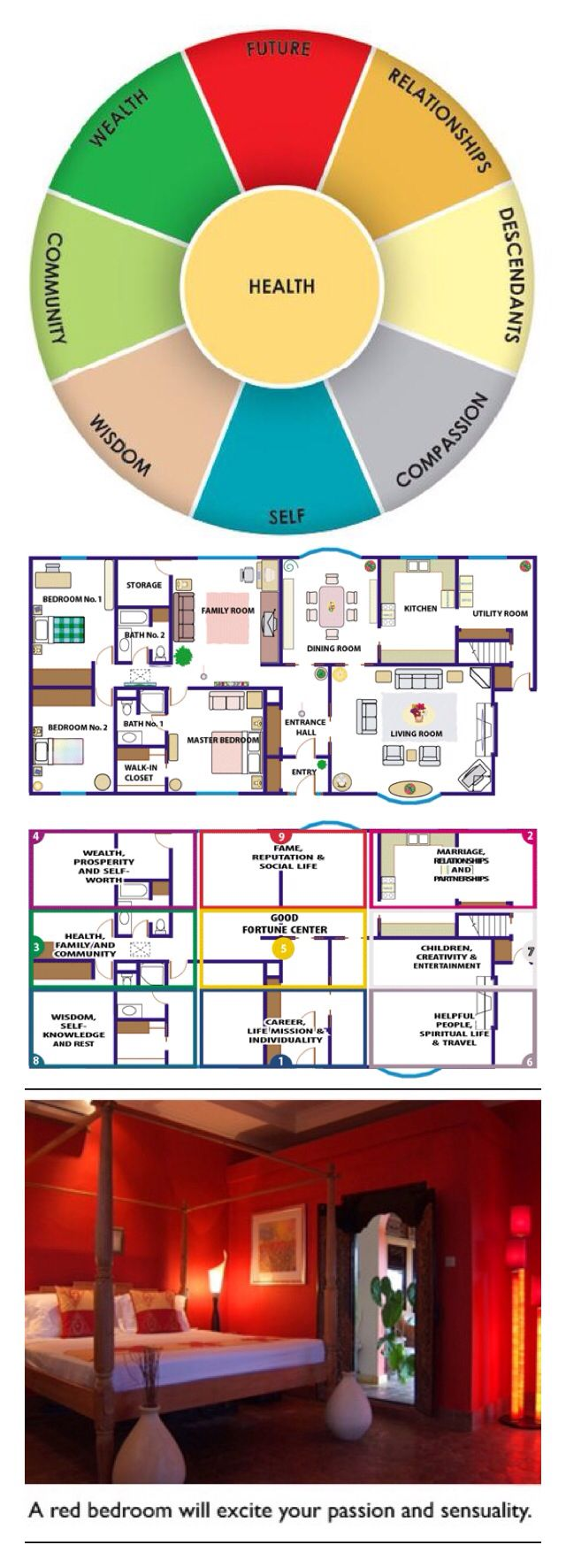 116 best Feng Shui images on Pinterest | Ad home, Feng shui tips and ...