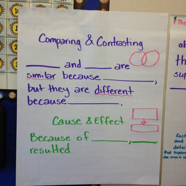 how to use contrast in a sentence