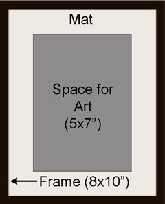 Standard Mat Opening Sizes Google Search Hanging And