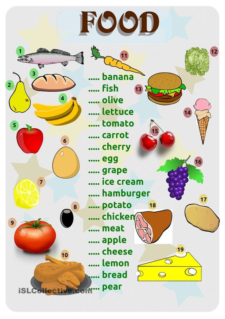 Pin By Jenni Jokela On Teacher S Box English Lessons Learn English English Vocabulary Esl food worksheets kindergarten