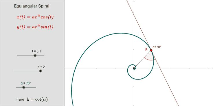 Logarithmic Spiral and Fibonacci Numbers