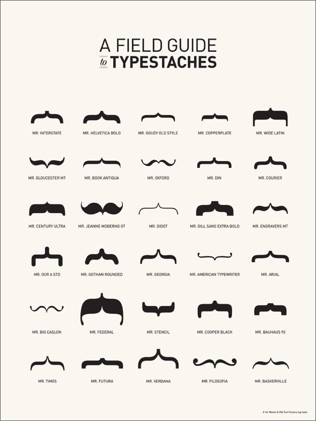 Typestaches   o} : definitely giving my smiley's mustaches from now on. Also idea for camp- after campfire use charcoal to make unique moustaches