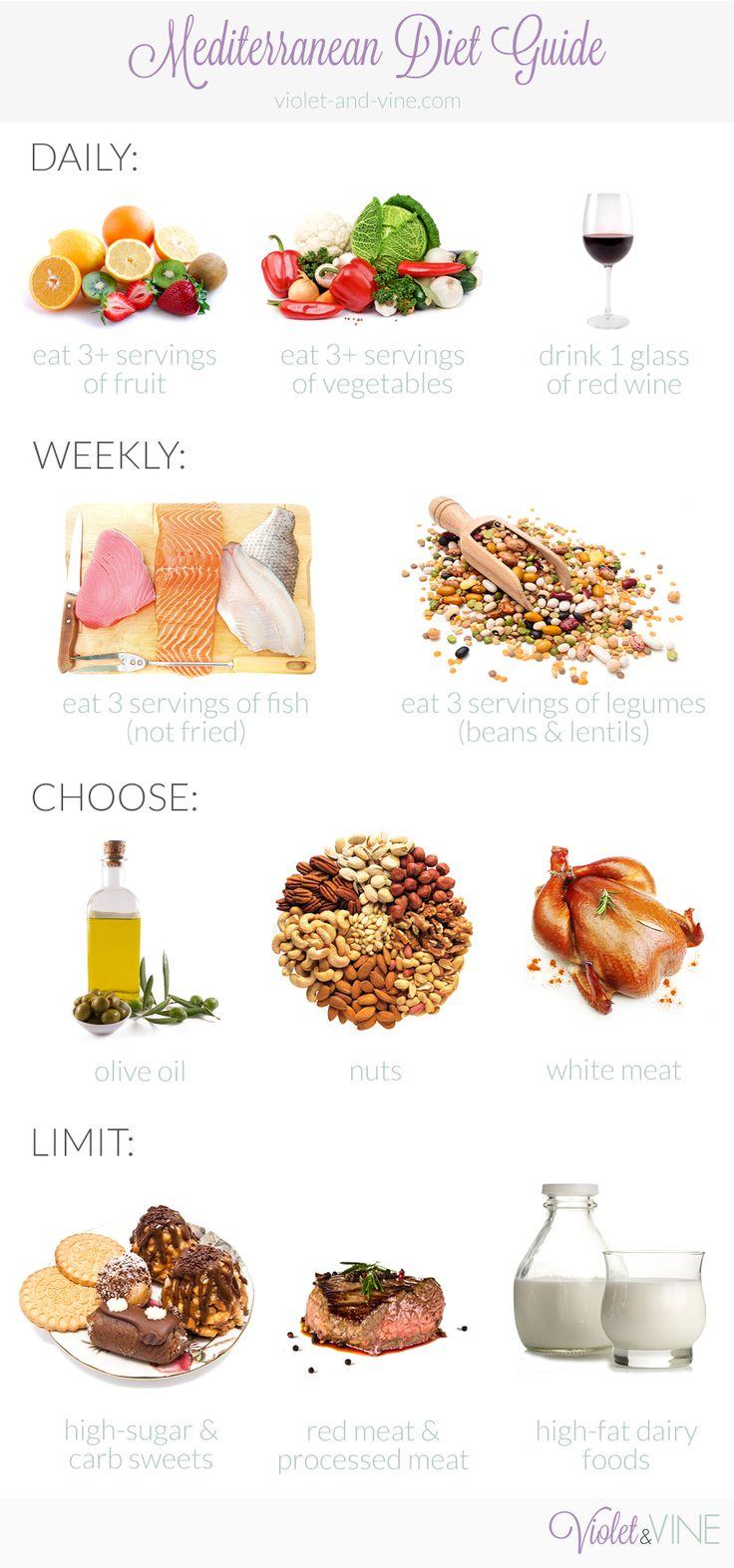 Printable Mediterranean Diet Guide