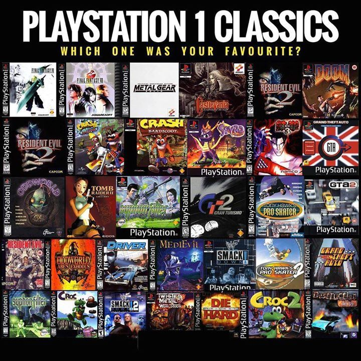 Ps1 Games List – Jerusalem House