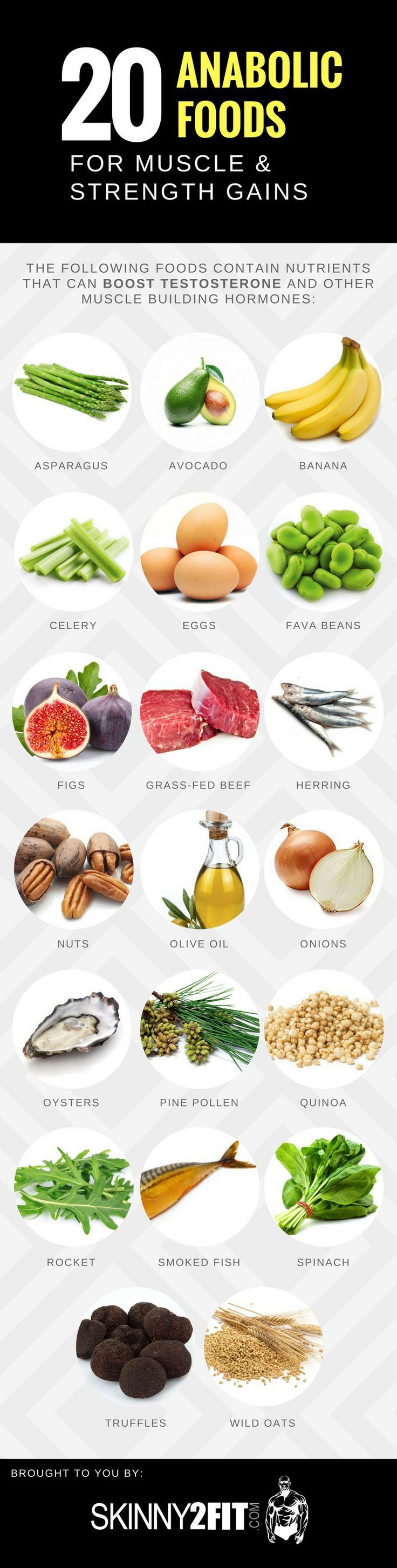what foods have steroids in them