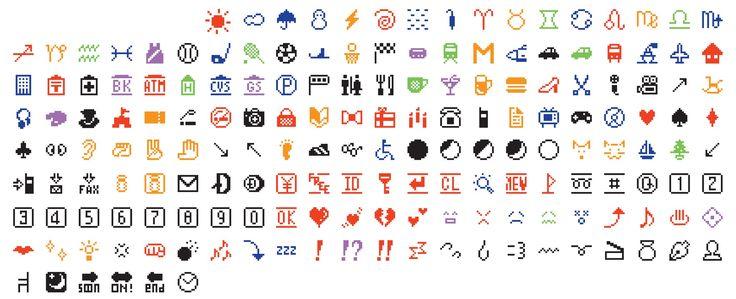 The History Of Emoji