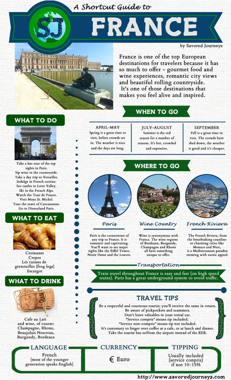 Shortcut destination guide to France. Find more destination guides at http://www.savoredjourneys.com/destinations