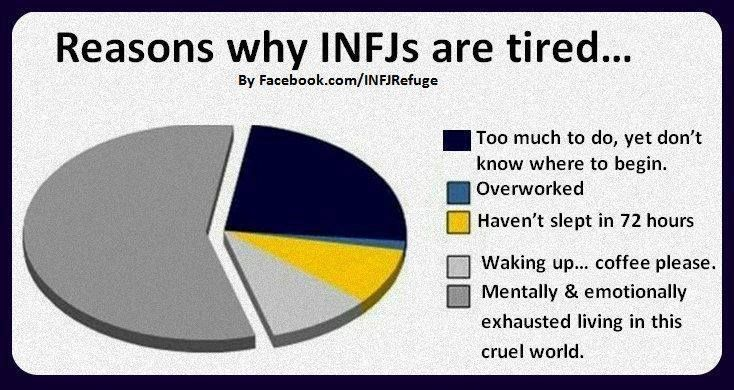 Most accurate INFJ pin ever!!