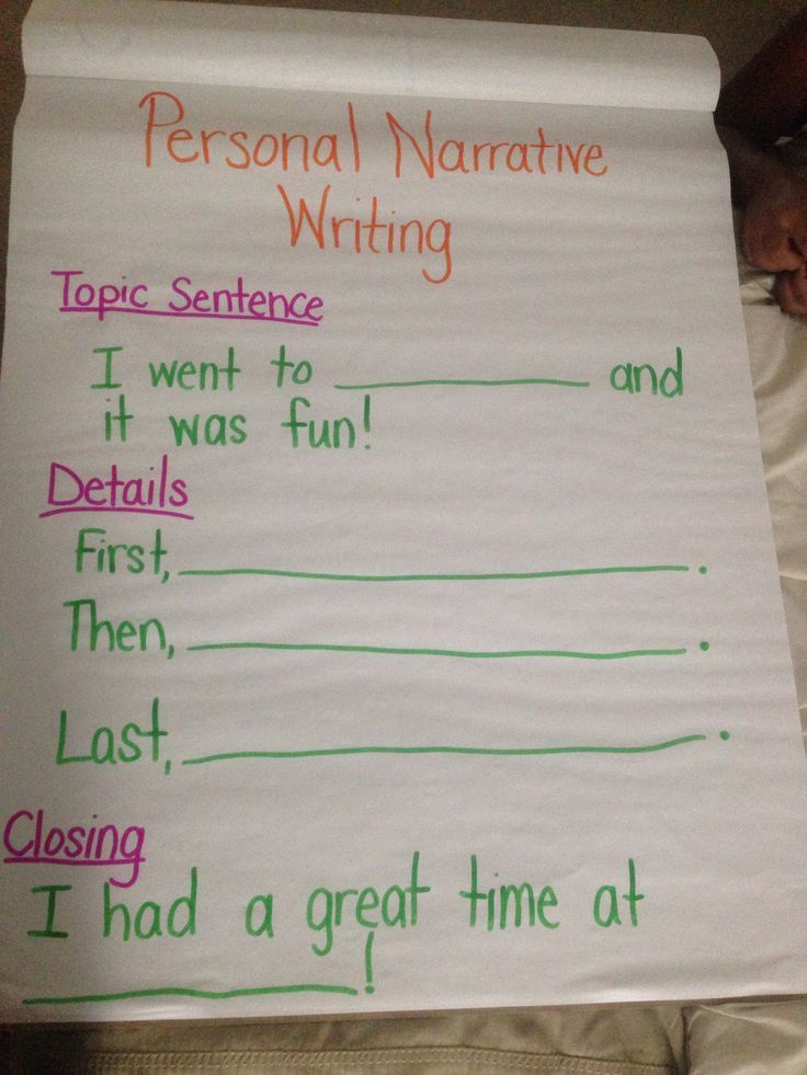 narrative writing for first grade Writing personal narratives grade: 1st scope and sequence lesson 1: writers use a strategy for gathering a story idea lesson 2: writers narrow the focus of their ideas lesson 3: writers tell their stories across their fingers lesson 4: writers examine a strong student sample in order to deeply understand narrative.